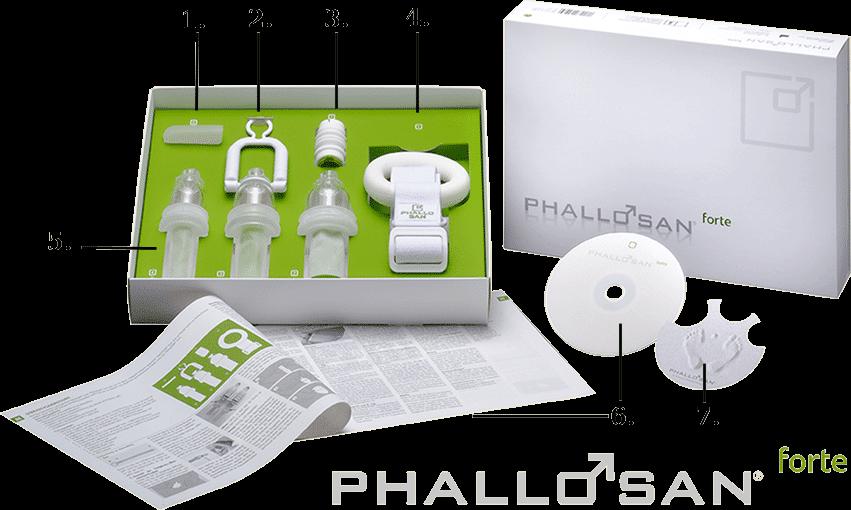 Phallosan Erfahrungen im Detail